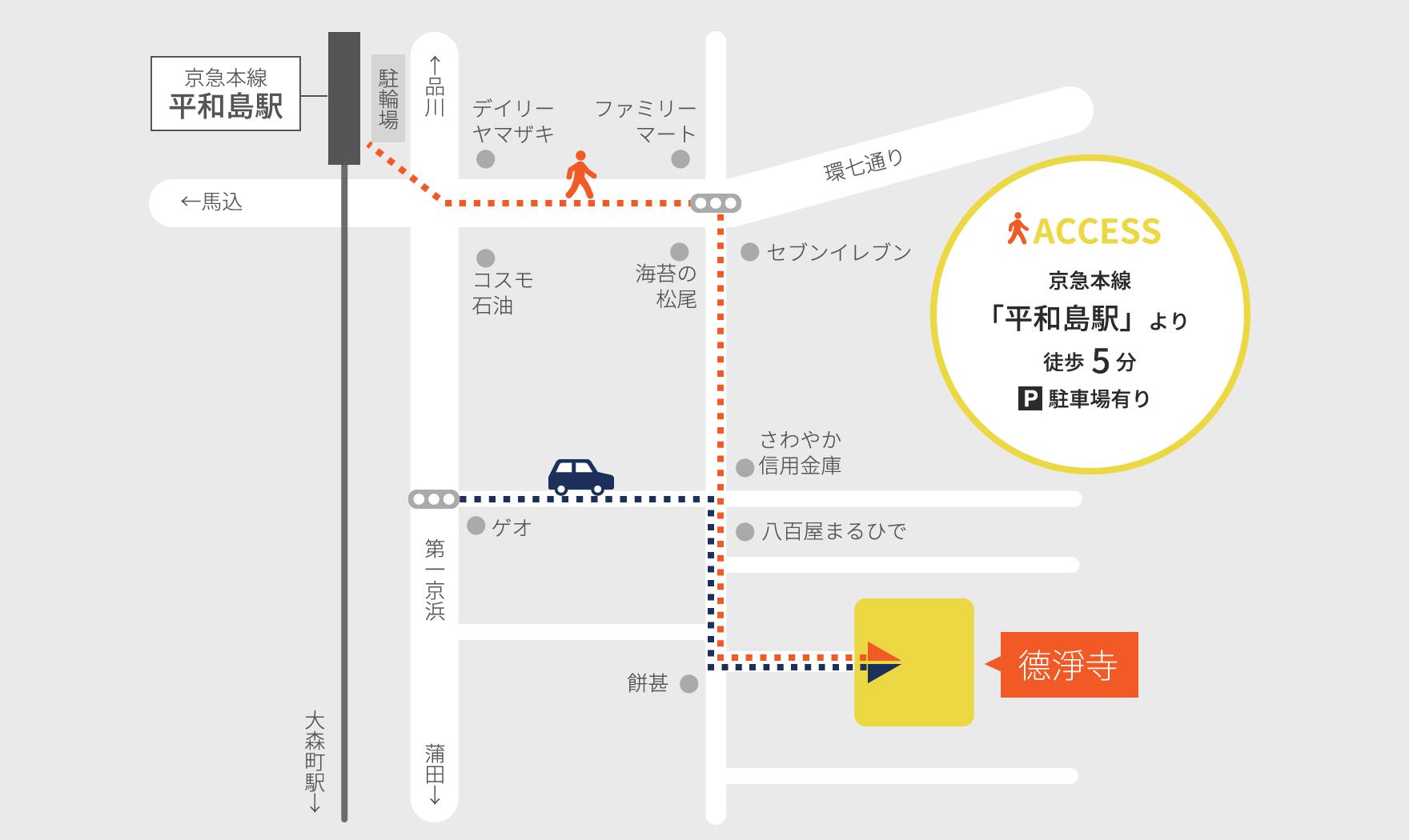 京急本線「平和島駅」より徒歩5分 駐車場有り